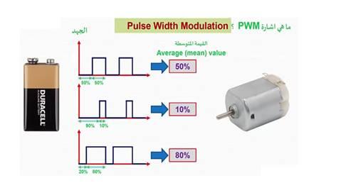 شرح تعديل عرض النبضة PWM