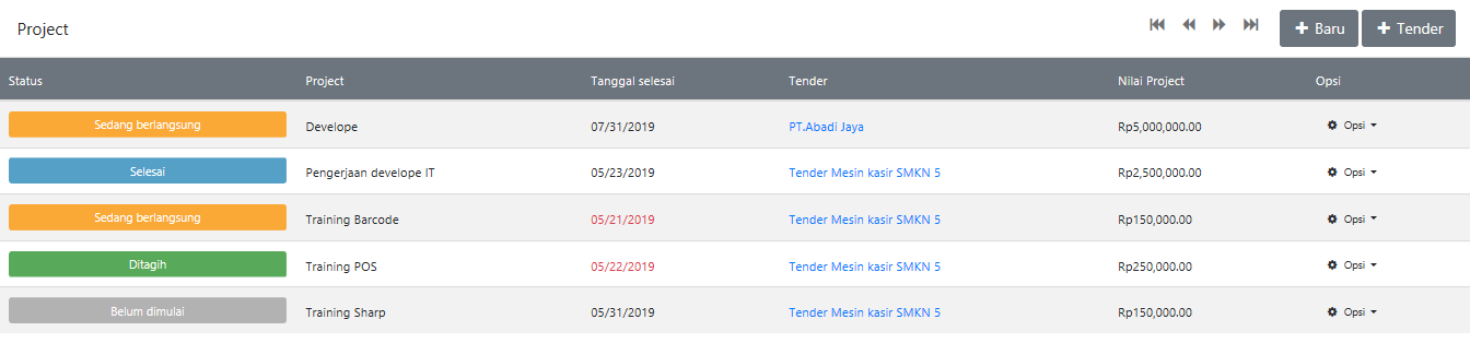 software invoice, program invoice, aplikasi invoice, software faktur penjualan, program faktur penjualan, aplikasi faktur penjualan, invoice, faktur, tender, project, stok, inventory, admin, backoffice, kasir