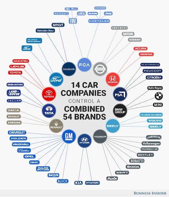 Thị trường ô tô toàn cầu
