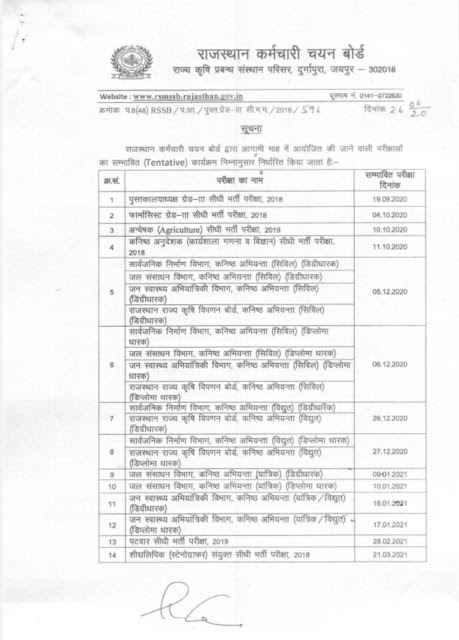New Exam Date For Rsmssb Various post