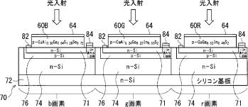 Схема из патента Ricoh, в котором описан сенсор без использования цветных фильтров