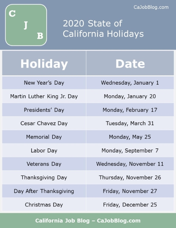 Image of 2020 Paid Holidays in California