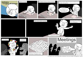 Hỏi đáp vui về Project Manager