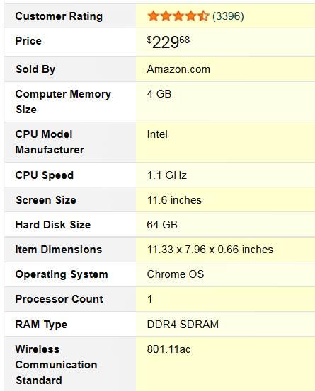 Samsung Chromebook 4 Price 2021