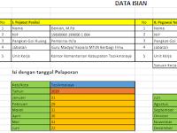 Format Laporan Kinerja Harian (LKH) Berbasis Si-Eka