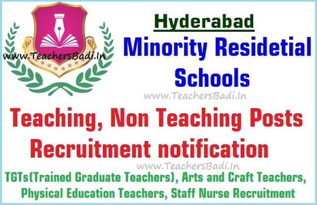 Teaching,Non Teaching posts,Hyderabad Minority Residential Schools