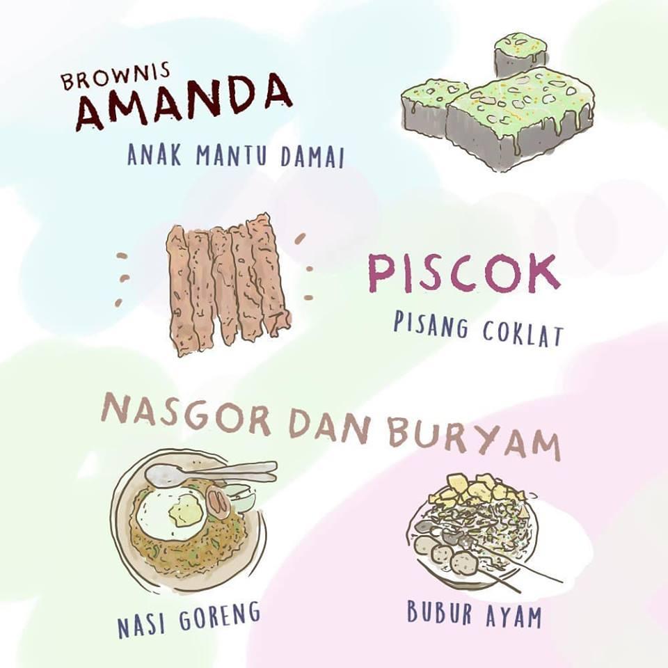 Seniman Ini Membuat Ilustrasi Makanan Kuliner Indonesia Yang Suka