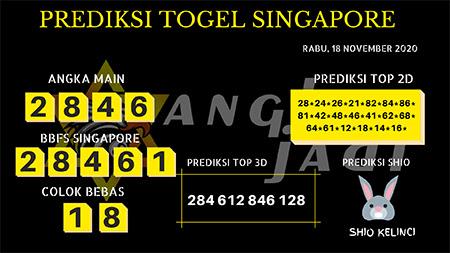 Prediksi Angka Jitu SGP Rabu 18 November 2020