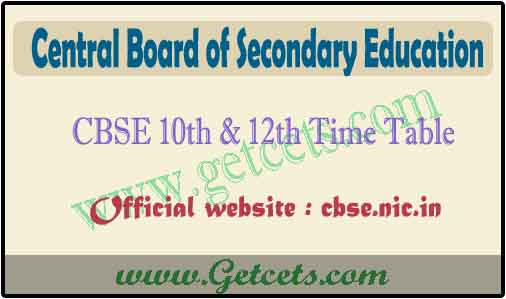 CBSE 10th exam date 2021-2022 & Board exam 12th time table