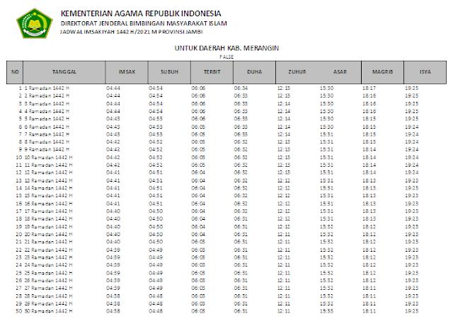 Jadwal Imsakiyah Ramadhan 1442 H Kabupaten Merangin, Provinsi Jambi