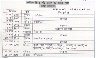 RBSE 8th Time Table 2018  DECLARE CHECK NOW