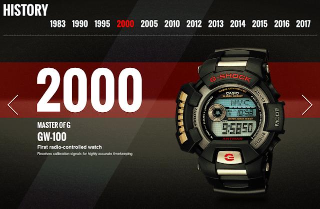 Casio G-Shock GW-100 Ant Man