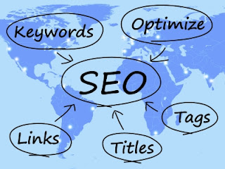 Best On Page SEO Optimization Tips: Must Follow