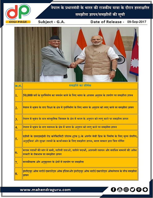 DP   List of MoUs/Agreements   09 - Sep - 2017
