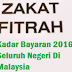 Kadar Zakat Fitrah 2016 Seluruh Negeri Di Malaysia