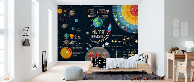 Avaruus tapetti avaruusalus planeetat lasten Lapset