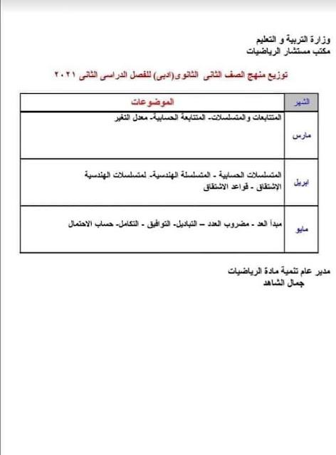 توزيع مناهج الصفين الأول والثانى الثانوى الترم الثاني 2021 بعد التعديل  FB_IMG_1615594047732
