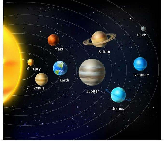 solar system ( in hindi ) with learning trick