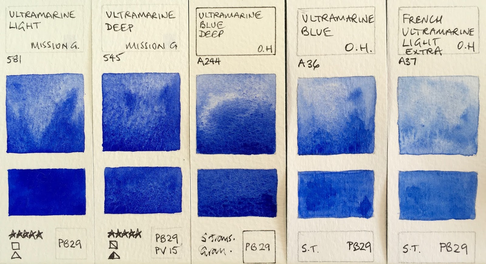 What is ultramarine Properties and use of the substance 27