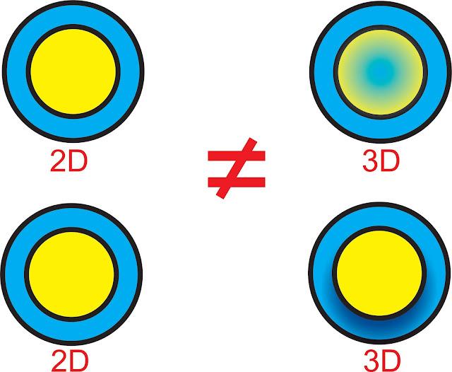 hình ví dụ 2D và 3D