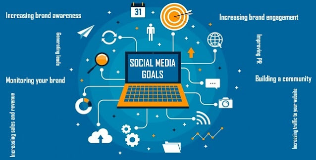 how to build a strong brand with social media marketing