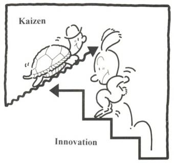 bagaimanakan-peran-Kaizen-dalam-kemajuan-jepang