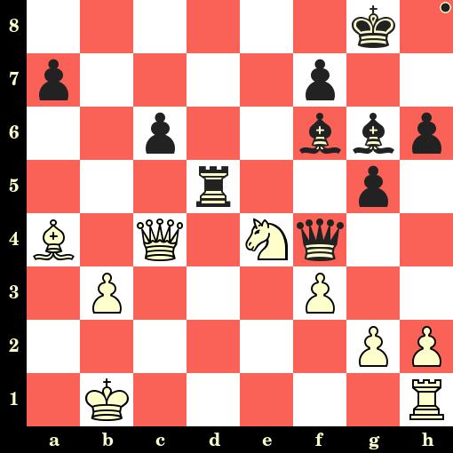 Les Noirs jouent et matent en 4 coups - Evgeny Romanov vs Pavel Ponkratov, Yaroslavl, 2019