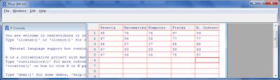 Gambar 2.2 Hasil entri data