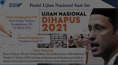 Kebijakan Ujian Nasional Asesmen Nasional 2021-Sekolah Wajib Tahu!