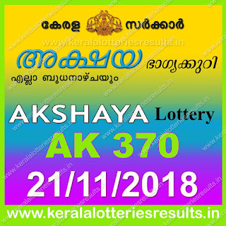 KeralaLotteriesresults.in, akshaya today result: 21-11-2018 Akshaya lottery ak-370, kerala lottery result 21-11-2018, akshaya lottery results, kerala lottery result today akshaya, akshaya lottery result, kerala lottery result akshaya today, kerala lottery akshaya today result, akshaya kerala lottery result, akshaya lottery ak.370 results 21-11-2018, akshaya lottery ak 370, live akshaya lottery ak-370, akshaya lottery, kerala lottery today result akshaya, akshaya lottery (ak-370) 21/11/2018, today akshaya lottery result, akshaya lottery today result, akshaya lottery results today, today kerala lottery result akshaya, kerala lottery results today akshaya 21 11 18, akshaya lottery today, today lottery result akshaya 21-11-18, akshaya lottery result today 21.11.2018, kerala lottery result live, kerala lottery bumper result, kerala lottery result yesterday, kerala lottery result today, kerala online lottery results, kerala lottery draw, kerala lottery results, kerala state lottery today, kerala lottare, kerala lottery result, lottery today, kerala lottery today draw result, kerala lottery online purchase, kerala lottery, kl result,  yesterday lottery results, lotteries results, keralalotteries, kerala lottery, keralalotteryresult, kerala lottery result, kerala lottery result live, kerala lottery today, kerala lottery result today, kerala lottery results today, today kerala lottery result, kerala lottery ticket pictures, kerala samsthana bhagyakuri