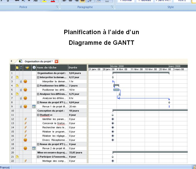gantt black singles Need a gantt chart here's a free excel template or save time by creating your gantt in smartsheet try it free.