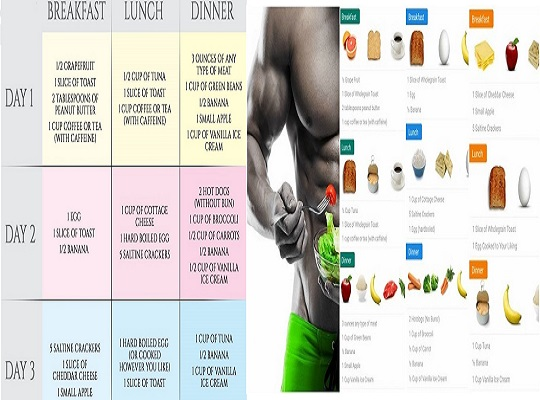 Military Diet Meal Plan To Lose Up To 10 Pounds In 3 Days - bodybuilding110