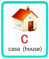 c- alphabet in spanish