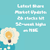Latest Share Market Update: 26 stocks hit 52-week highs on NSE