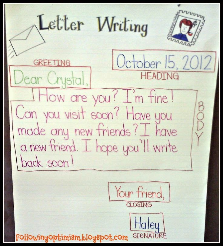 Here's a little freebie that would be great to print and place inside your students writing folders or journals as a reference tool.