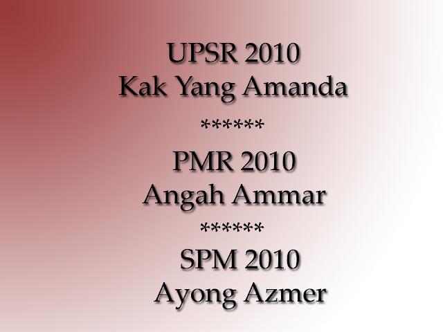 UPSR, PMR dan SPM dalam tahun 2010