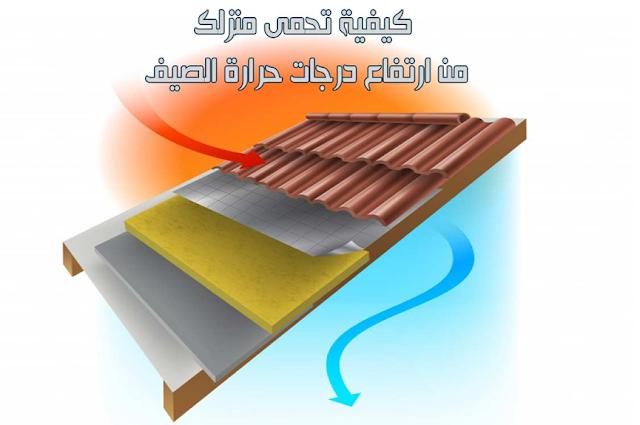 كيفية تحمى منزلك من ارتفاع درجات حرارة الصيف