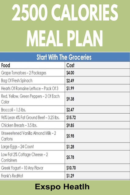 Complete 2500 Calorie Meal Plan