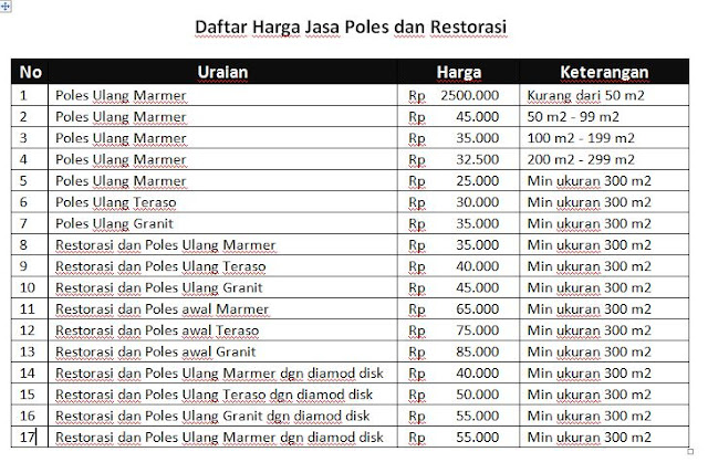 Harga Poles Marmer Per Meter