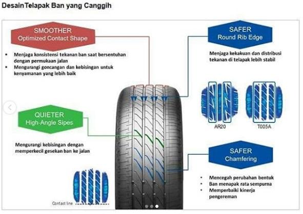 Spesifikasi ban mobil Bridgestone