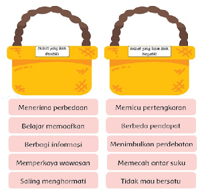 akibat yang baik (positif) dan tidak baik (negatif) www.simplenews.me