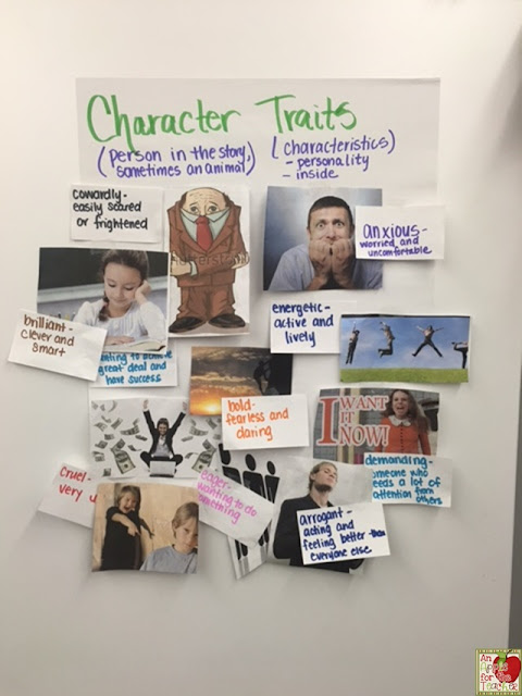 Character Trait Vocabulary Lesson