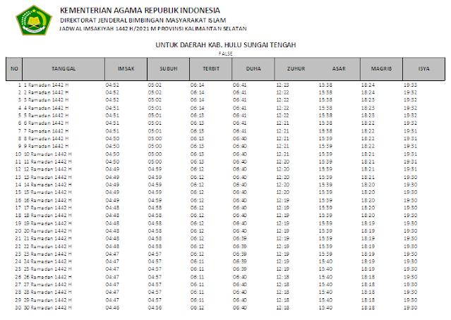 Jadwal Imsakiyah Ramadhan 1442 H Kabupaten Hulu Sungai Tengah, Provinsi Kalimantan Selatan