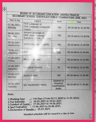 SSC EXAMUNATIONS