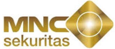 BBCA PGAS PWON IHSG INCO Rekomendasi Saham BBCA, INCO, PGAS dan PWON oleh MNC Sekuritas | 19 Oktober 2020