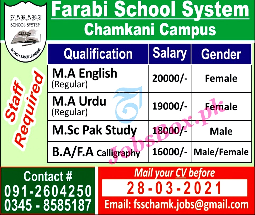 Latest Jobs in Private Teaching 2021