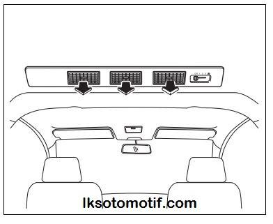 outlet port ac mobil belakang