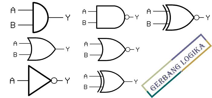 relay logic diagram of xor gate logic diagram of mod 5 counter belajar gerbang logika dasar power electronic #12
