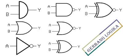 belajar gerbang logika dasar power electronic logic diagram and gate ladder logic diagram nand gate