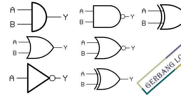 ladder logic diagram for nor gate